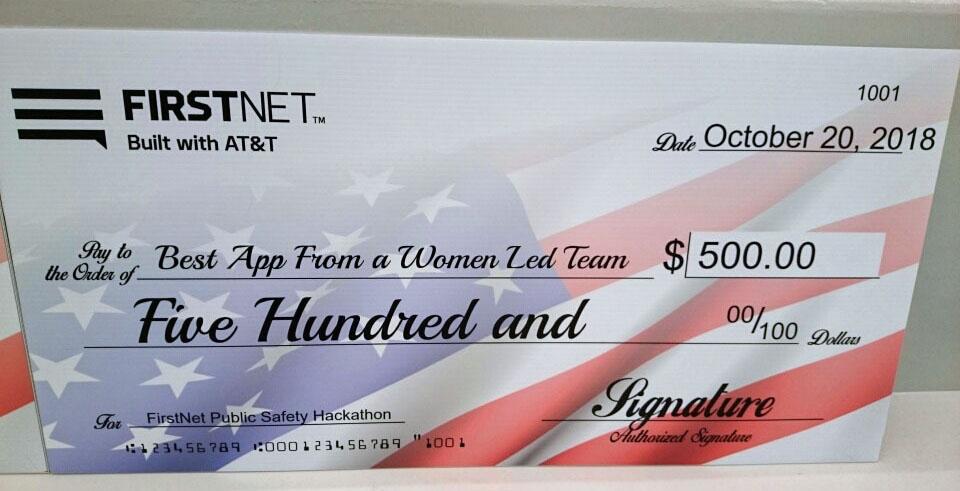 Award for Best Female Tech Lead